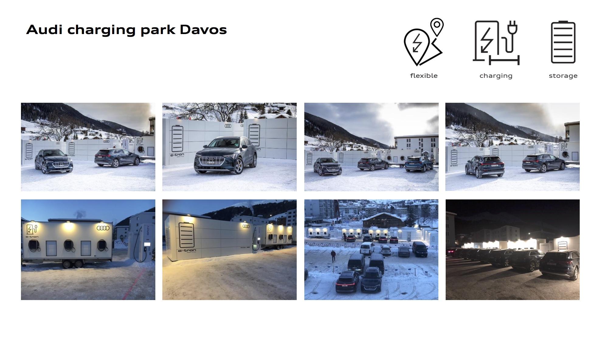 charging park Davos